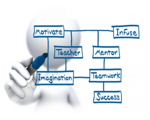 Teacher Development Image