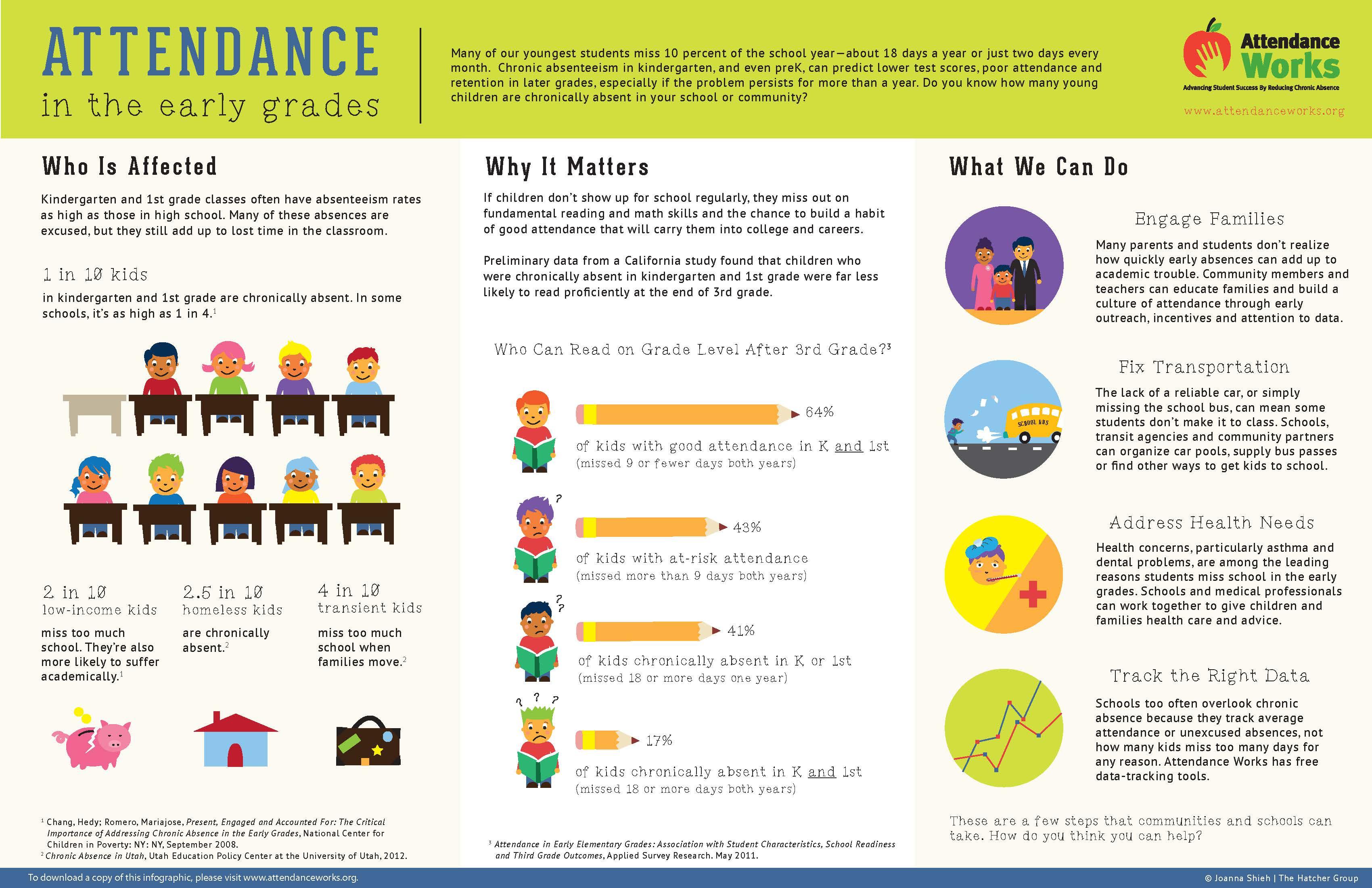 attendance – st lucie public schools